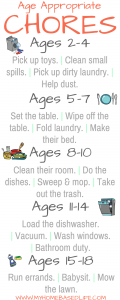 Age Appropriate Kids Chores