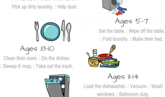 Kids and Chores: Age-Appropriate Kids Chores