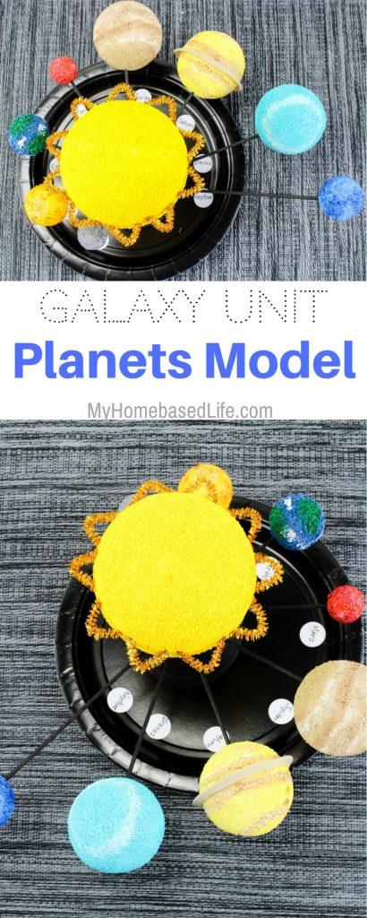 Solar System Planet Model