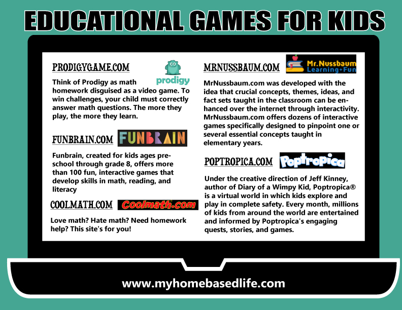 the best websites for kids to play educational games