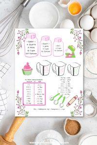 kitchen conversions free printable kitchen cheat sheet tool